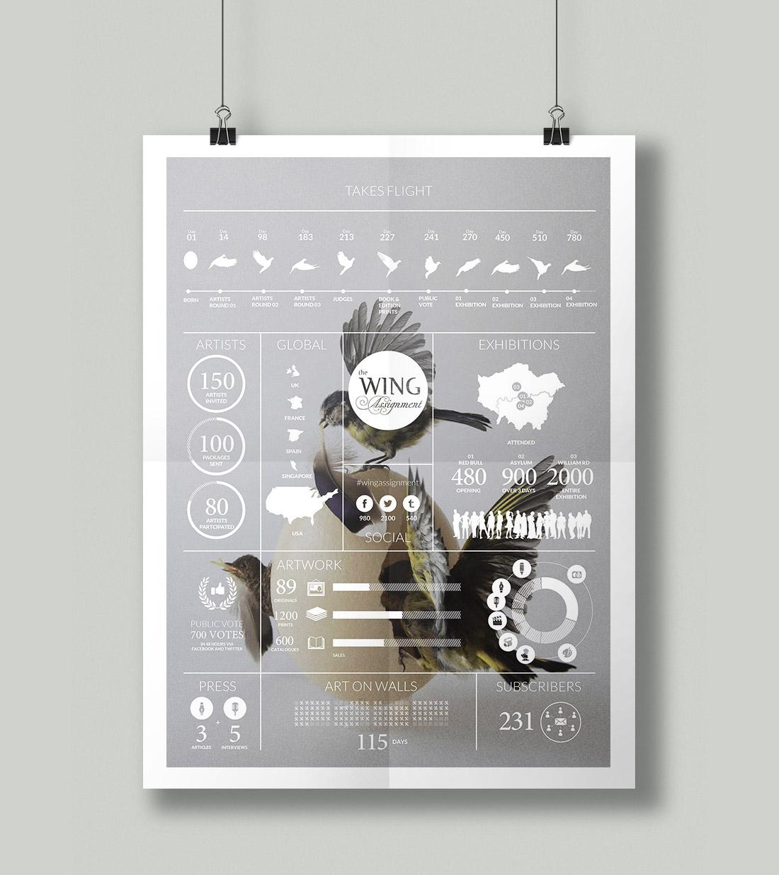 WA-Infographic_poster1